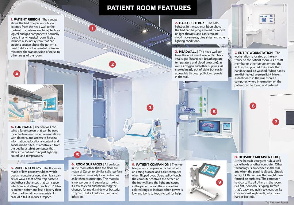 wsj-patientroomofthefuture